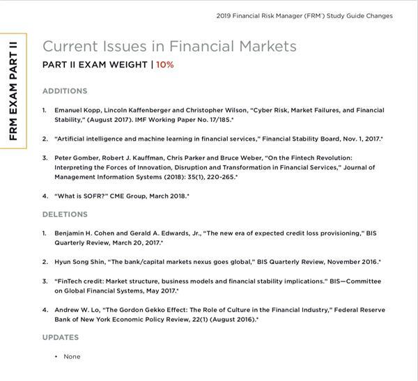 FRM二级考纲