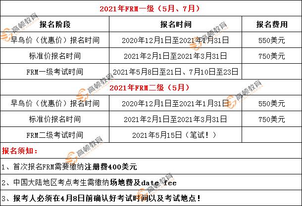 FRM2021年第一考期考试报名时间