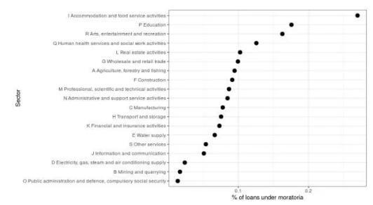 欧洲信用风险:银行、贷款人和到期偿还!