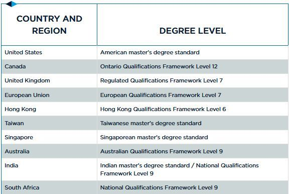 FRM证书有什么价值?FRM学习资料有哪些?